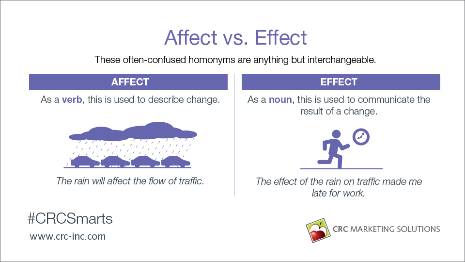 Grammar tip: Affect vs. Effect - CRC Marketing Solutions