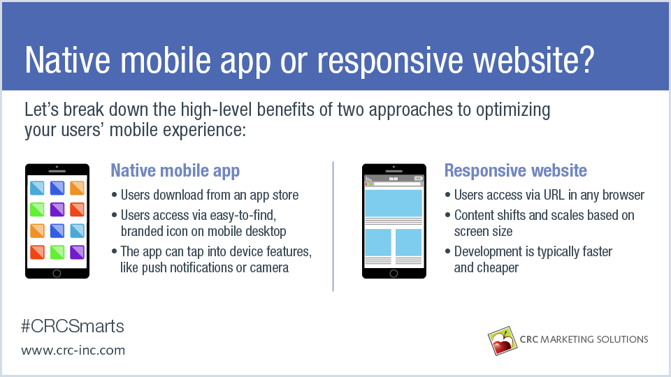 Native mobile app or responsive website?