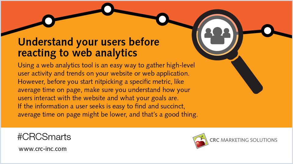 Understand your users before reacting to web analytics
